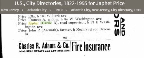 1910 Atlantic City Directory