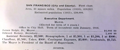 In the 1913-15 California Blue Book, Mayor's Usher is a position that pays $900 year.