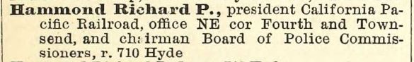 1880 SF City Directory